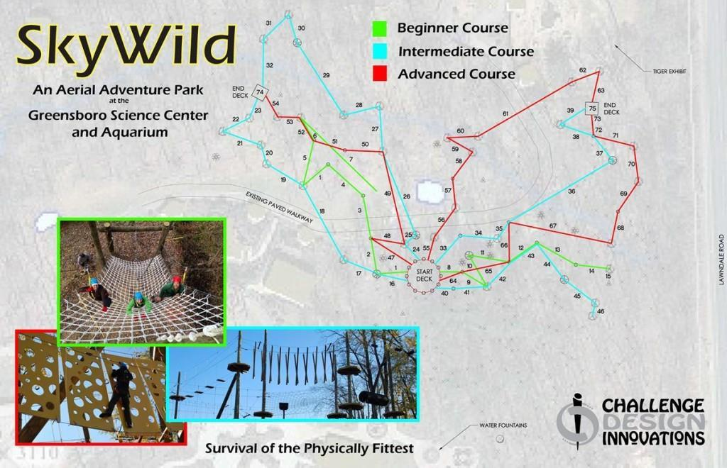 SkyWild - Course Schematic