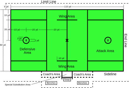A regulation lacrosse field is 60 yards wide by 110 yards long, and the regulation size for a soccer field is 60 yards wide by 100 yards long. Since lacrosse only requires an additional 10 yards and the majority of high schools that have soccer teams had them only before they had lacrosse teams, the field is used for both sports.